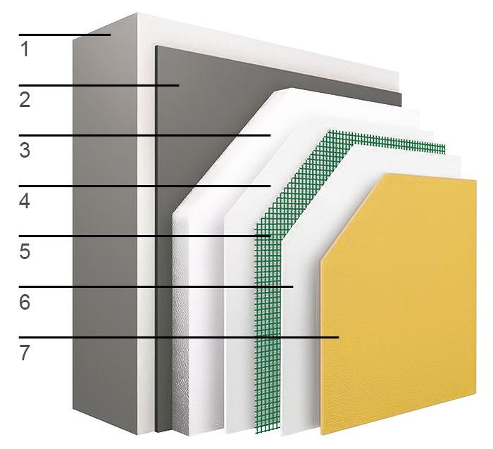 Ventilirani fasadni sustav
